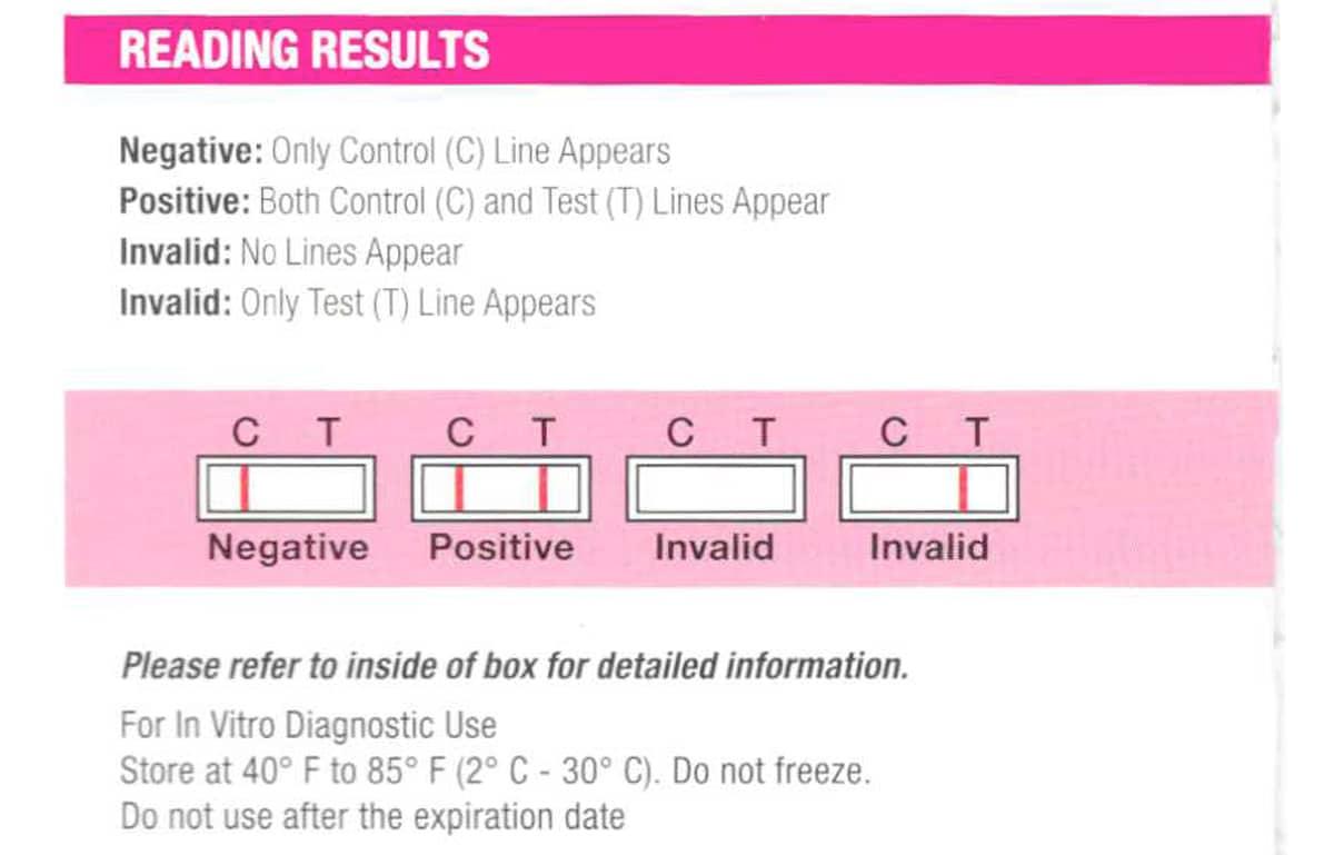 Assured Pregnancy Test Positive