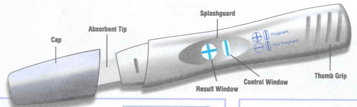 Use the diagram to find your control window and result window on your Rexall One Step Pregnancy Test.