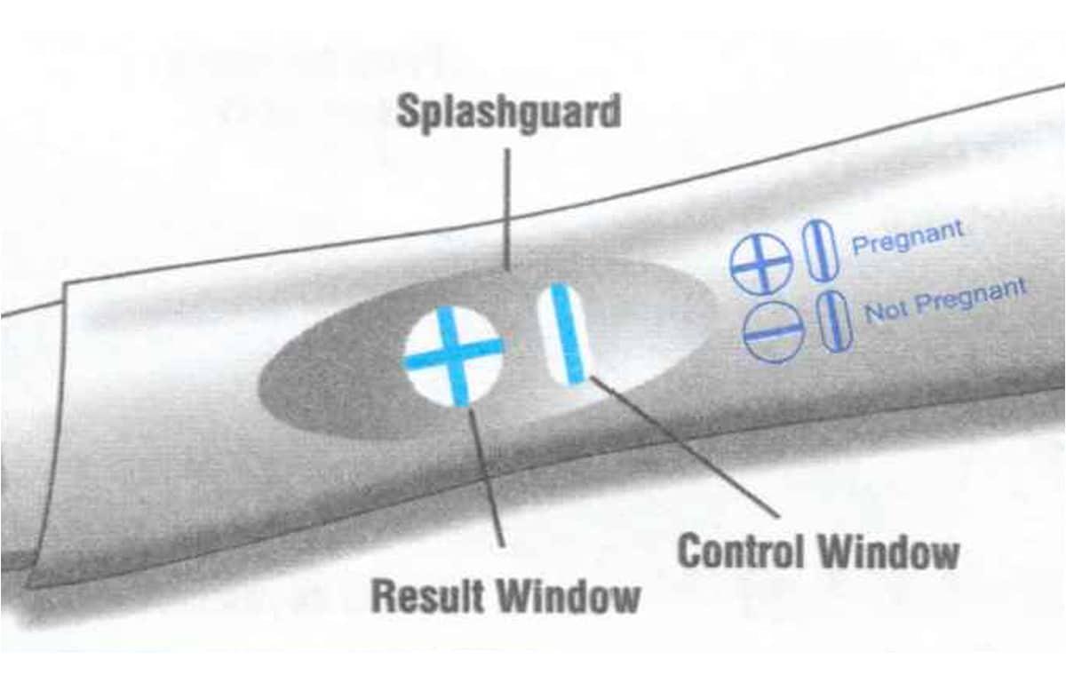 Rexall Pregnancy Test No Control Line