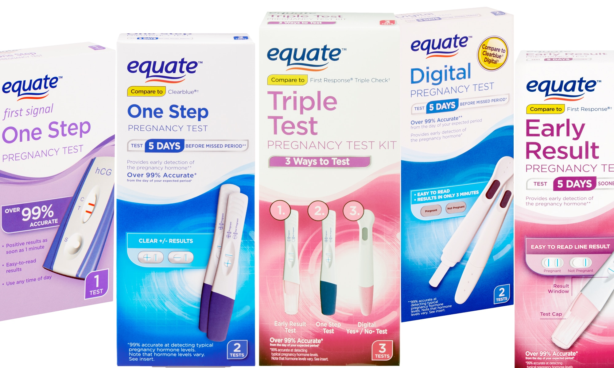 Equate Pregnancy Test horizontal line