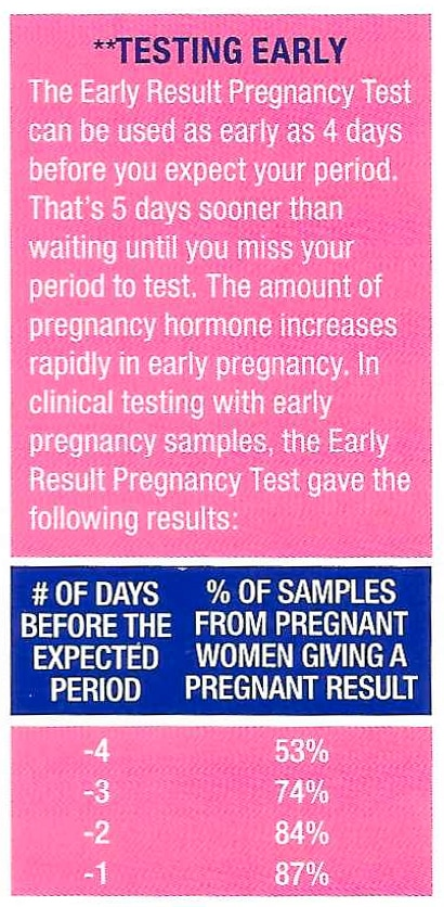 You'll lose accuracy when you test early with the Rite Aid Family Planning Pregnancy Test.